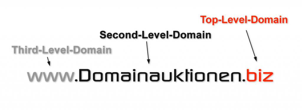Top-Level-Domain